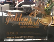 2019 Golden Radish Gold Award